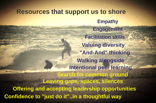 Resources that help us to shore