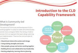 The Capability Framework Inspiring Communities