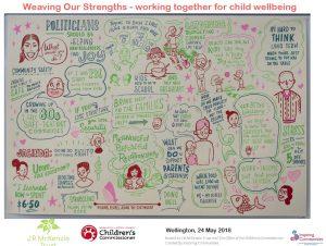 Weaving our Strengths forum report Inspiring Communities